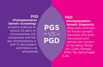 PGS-vs-PGD